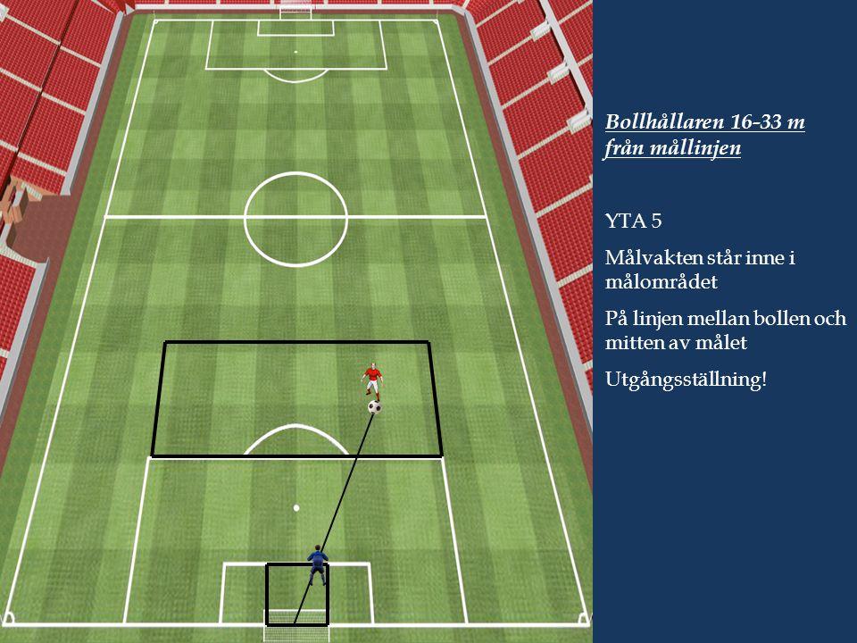 Bollhållaren 16-33 m från mållinjen YTA 5 Målvakten står inne i målområdet På linjen mellan bollen och mitten av målet Utgångsställning!