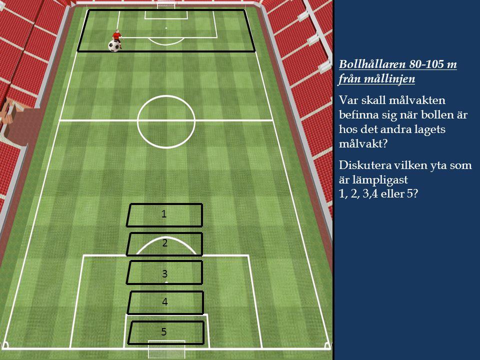 Bollhållaren 80-105 m från mållinjen Var skall målvakten befinna sig när bollen är hos det andra lagets målvakt.