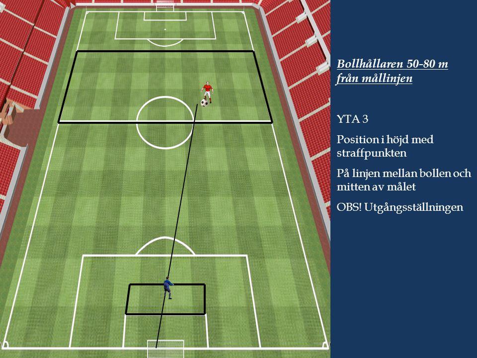 C Inlägg Bollen i inläggsyta C Vilken av målvakterna har den bästa positionen i förhållande till bollhållaren / inlägg från yta C.