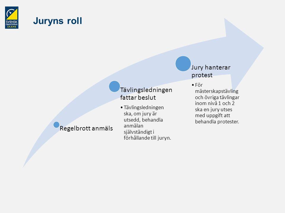 Juryns roll Regelbrott anmäls Tävlingsledningen fattar beslut Tävlingsledningen ska, om jury är utsedd, behandla anmälan självständigt i förhållande till juryn.