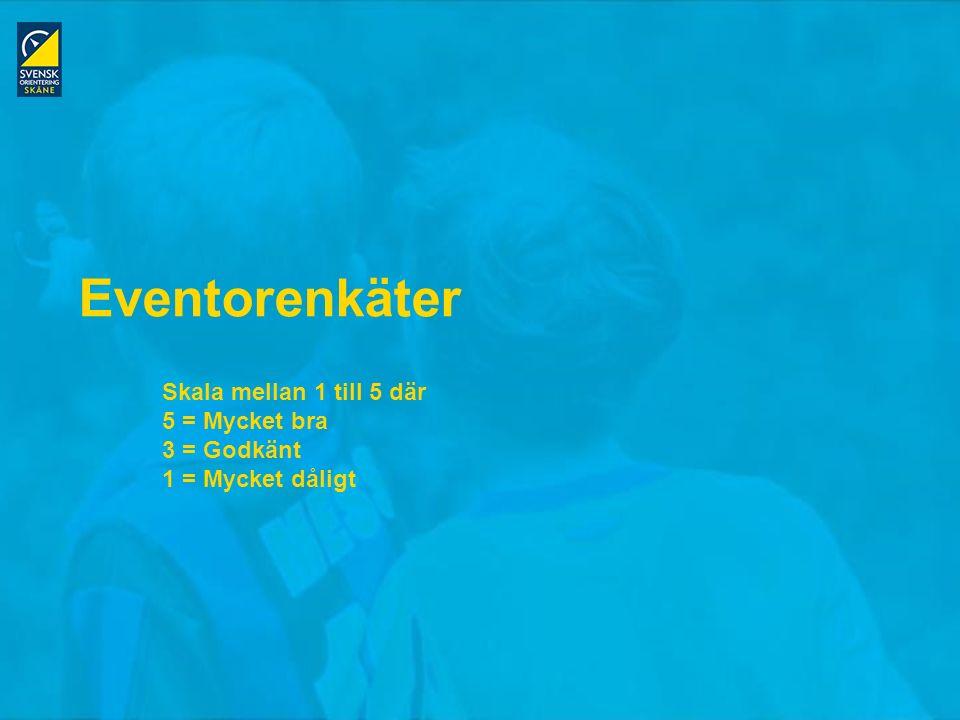 Tävlingsjury i Skåne