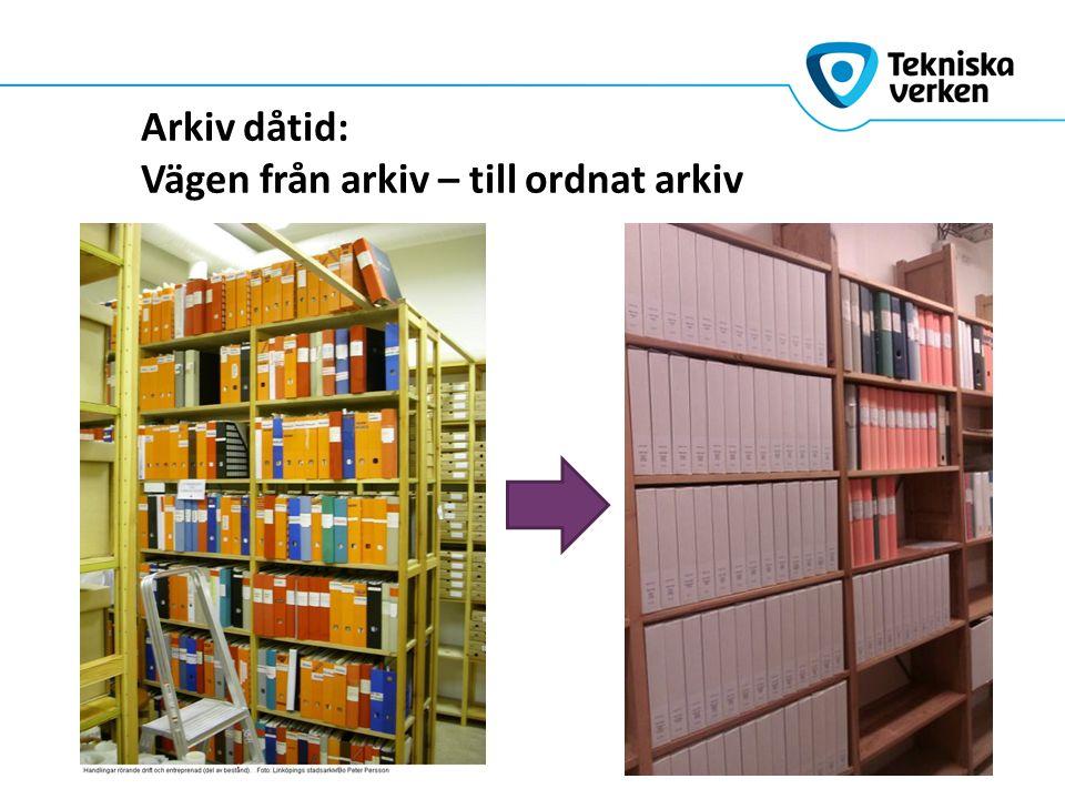 Arkiv dåtid: Vägen från arkiv – till ordnat arkiv