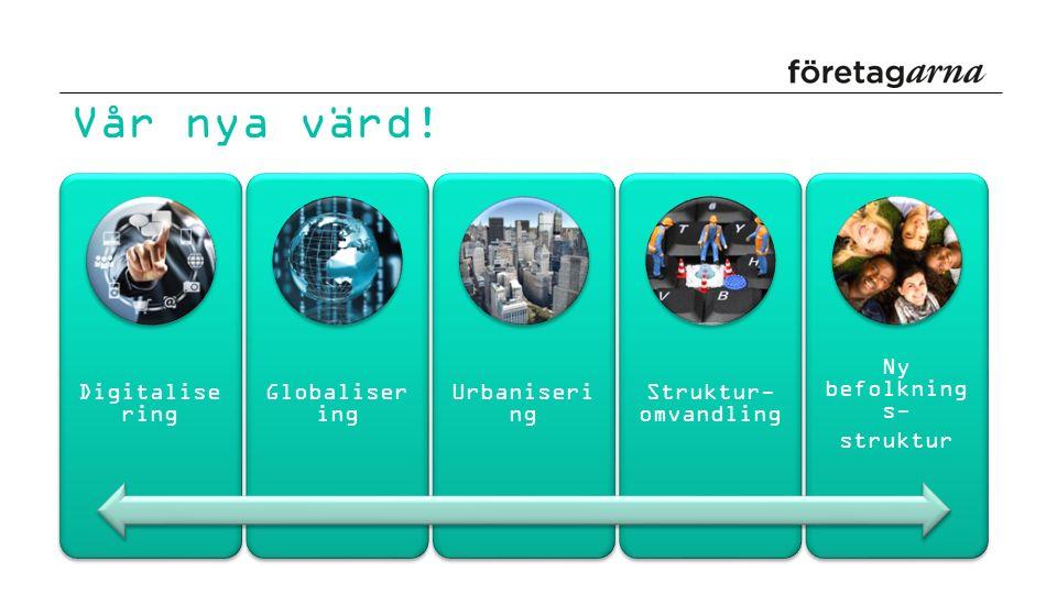Globaliser ing Digitalise ring Globaliser ing Urbaniseri ng Struktur- omvandling Ny befolkning s- struktur Vår nya värd!