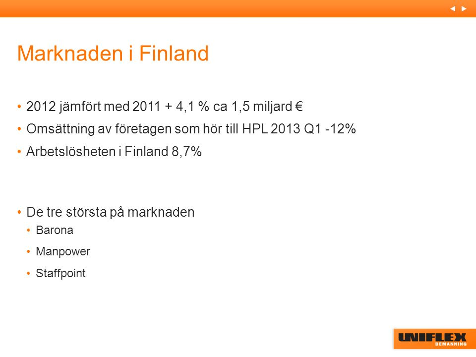 Marknaden i Finland 2012 jämfört med 2011 + 4,1 % ca 1,5 miljard € Omsättning av företagen som hör till HPL 2013 Q1 -12% Arbetslösheten i Finland 8,7% De tre största på marknaden Barona Manpower Staffpoint