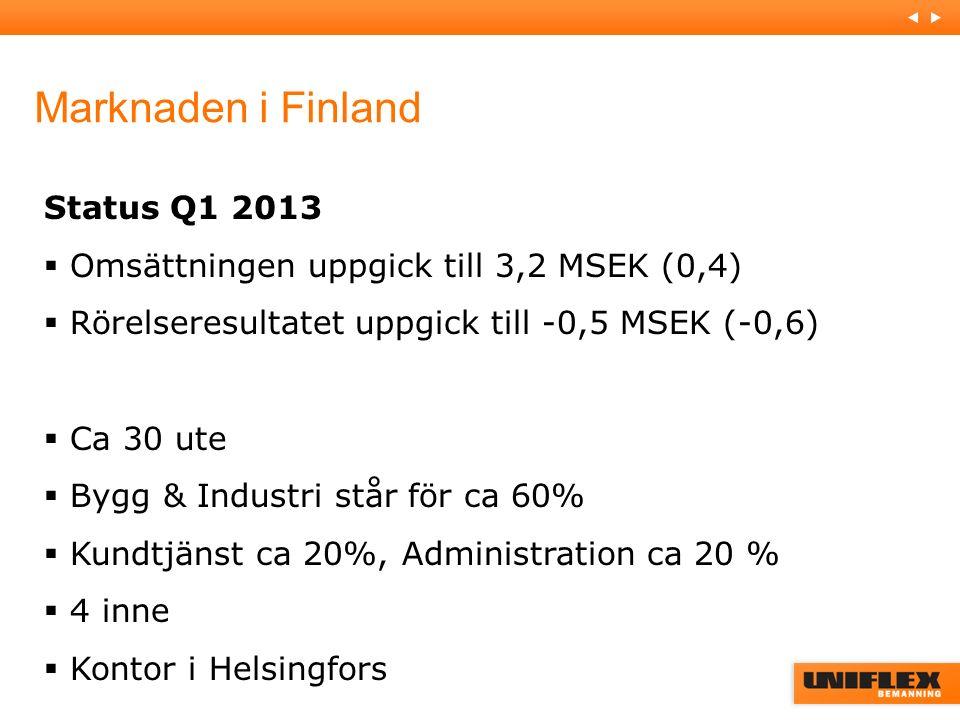 Marknaden i Finland Status Q1 2013  Omsättningen uppgick till 3,2 MSEK (0,4)  Rörelseresultatet uppgick till -0,5 MSEK (-0,6)  Ca 30 ute  Bygg & Industri står för ca 60%  Kundtjänst ca 20%, Administration ca 20 %  4 inne  Kontor i Helsingfors
