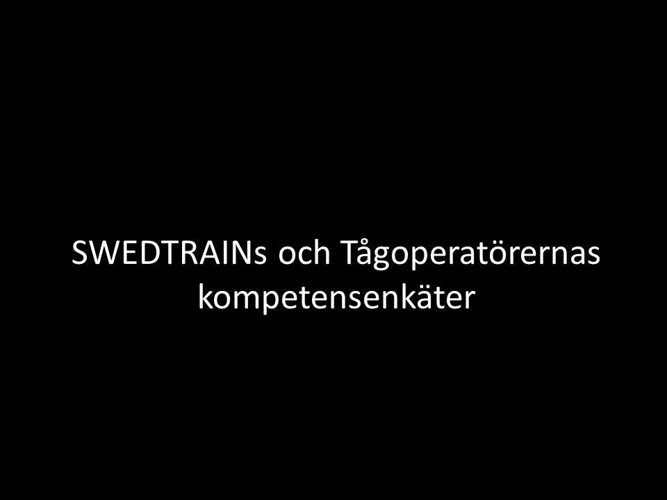 SWEDTRAINs och Tågoperatörernas kompetensenkäter