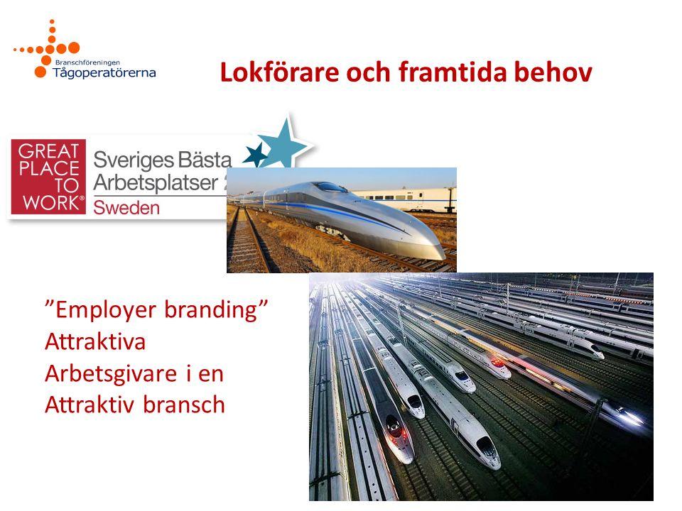 Employer branding Attraktiva Arbetsgivare i en Attraktiv bransch Lokförare och framtida behov