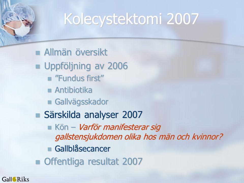 Kolecystektomi 2007 Allmän översikt Allmän översikt Uppföljning av 2006 Uppföljning av 2006 Fundus first Fundus first Antibiotika Antibiotika Gallvägsskador Gallvägsskador Särskilda analyser 2007 Särskilda analyser 2007 Kön – Varför manifesterar sig gallstensjukdomen olika hos män och kvinnor.