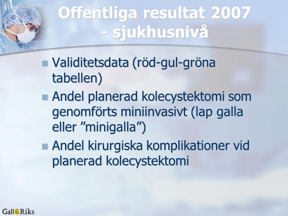 Offentliga resultat 2007 - sjukhusnivå Validitetsdata (röd-gul-gröna tabellen) Validitetsdata (röd-gul-gröna tabellen) Andel planerad kolecystektomi s