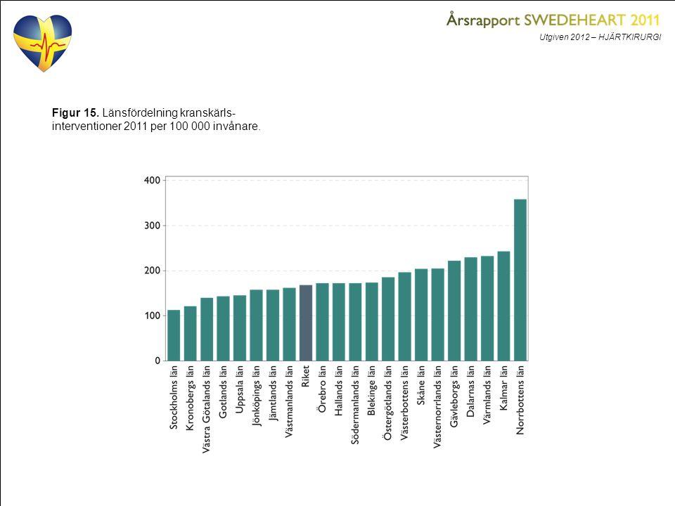 Utgiven 2012 – HJÄRTKIRURGI Figur 15. Länsfördelning kranskärls- interventioner 2011 per 100 000 invånare.