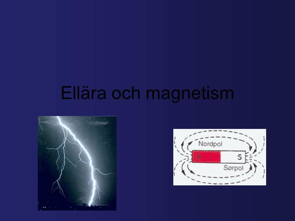 Elektromagnetism Runt en elektrisk ledare uppstår ett magnetfält.