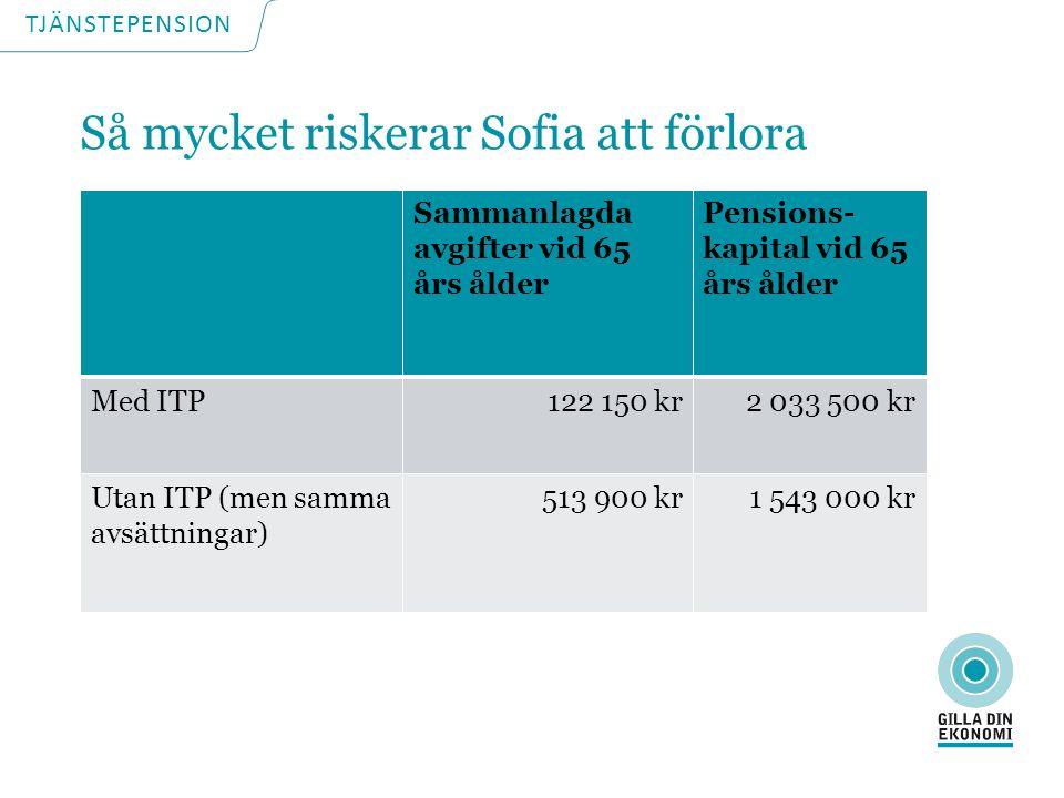 Sammanlagda avgifter vid 65 års ålder Pensions- kapital vid 65 års ålder Med ITP122 150 kr2 033 500 kr Utan ITP (men samma avsättningar) 513 900 kr1 543 000 kr TJÄNSTEPENSION Så mycket riskerar Sofia att förlora