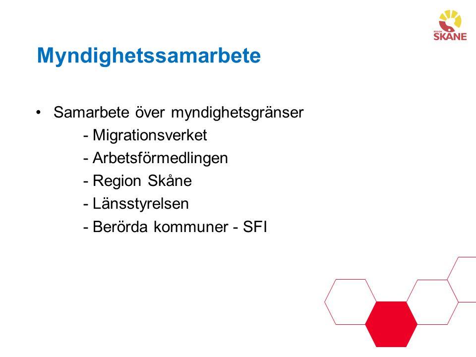 Myndighetssamarbete Samarbete över myndighetsgränser - Migrationsverket - Arbetsförmedlingen - Region Skåne - Länsstyrelsen - Berörda kommuner - SFI