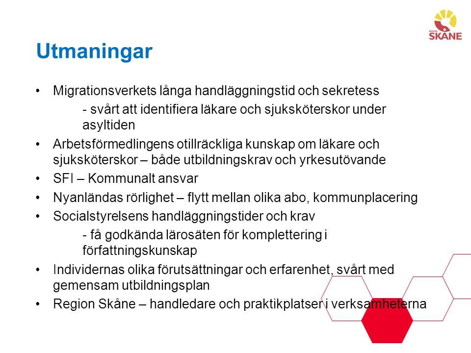 Utmaningar Migrationsverkets långa handläggningstid och sekretess - svårt att identifiera läkare och sjuksköterskor under asyltiden Arbetsförmedlingens otillräckliga kunskap om läkare och sjuksköterskor – både utbildningskrav och yrkesutövande SFI – Kommunalt ansvar Nyanländas rörlighet – flytt mellan olika abo, kommunplacering Socialstyrelsens handläggningstider och krav - få godkända lärosäten för komplettering i författningskunskap Individernas olika förutsättningar och erfarenhet, svårt med gemensam utbildningsplan Region Skåne – handledare och praktikplatser i verksamheterna