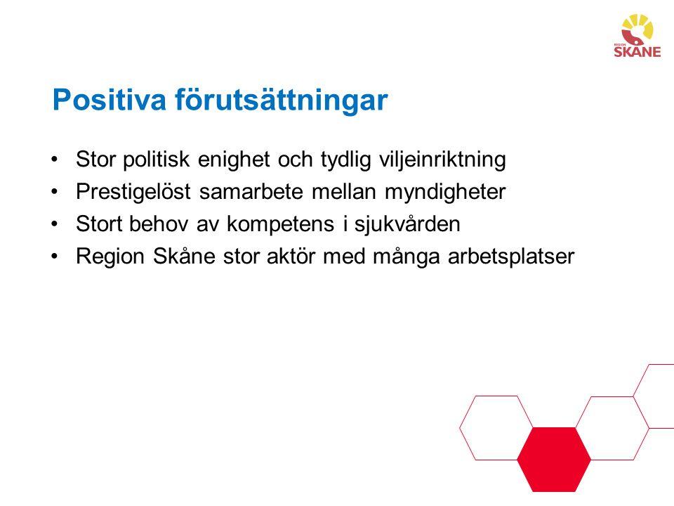 Positiva förutsättningar Stor politisk enighet och tydlig viljeinriktning Prestigelöst samarbete mellan myndigheter Stort behov av kompetens i sjukvården Region Skåne stor aktör med många arbetsplatser