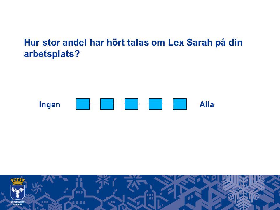 Hur stor andel har hört talas om Lex Sarah på din arbetsplats? Ingen Alla