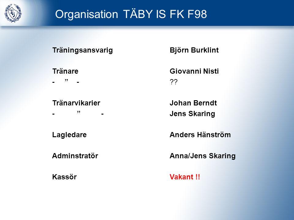 """Organisation TÄBY IS FK F98 Träningsansvarig Björn Burklint TränareGiovanni Nisti - """" -?? TränarvikarierJohan Berndt - """" -Jens Skaring LagledareAnders"""