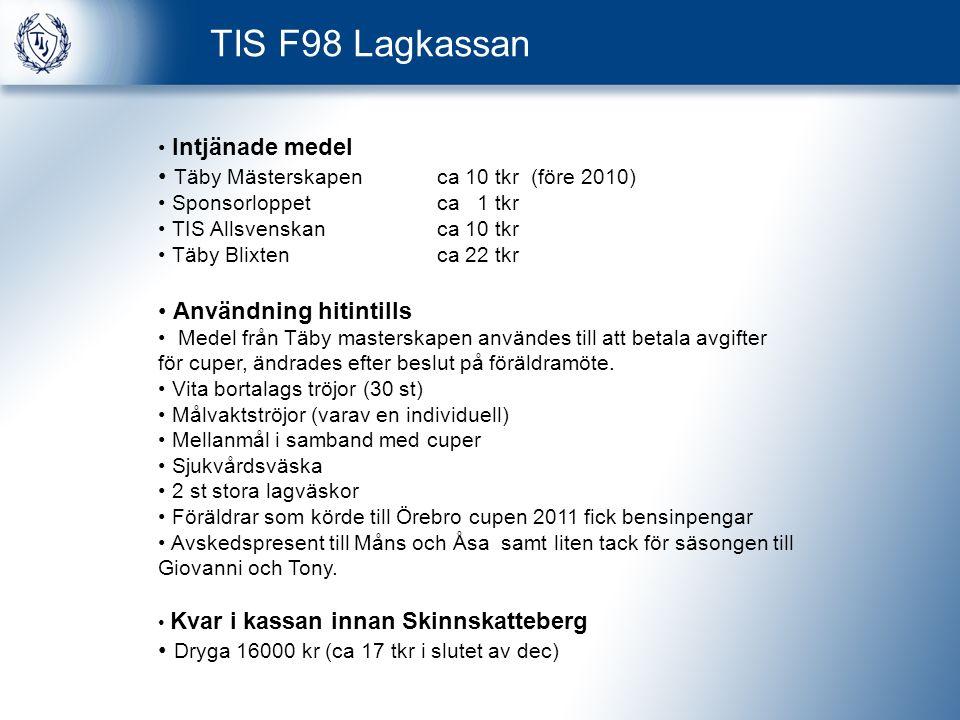 TIS F98 Lagkassan Intjänade medel Täby Mästerskapenca 10 tkr (före 2010) Sponsorloppetca 1 tkr TIS Allsvenskanca 10 tkr Täby Blixtenca 22 tkr Användni