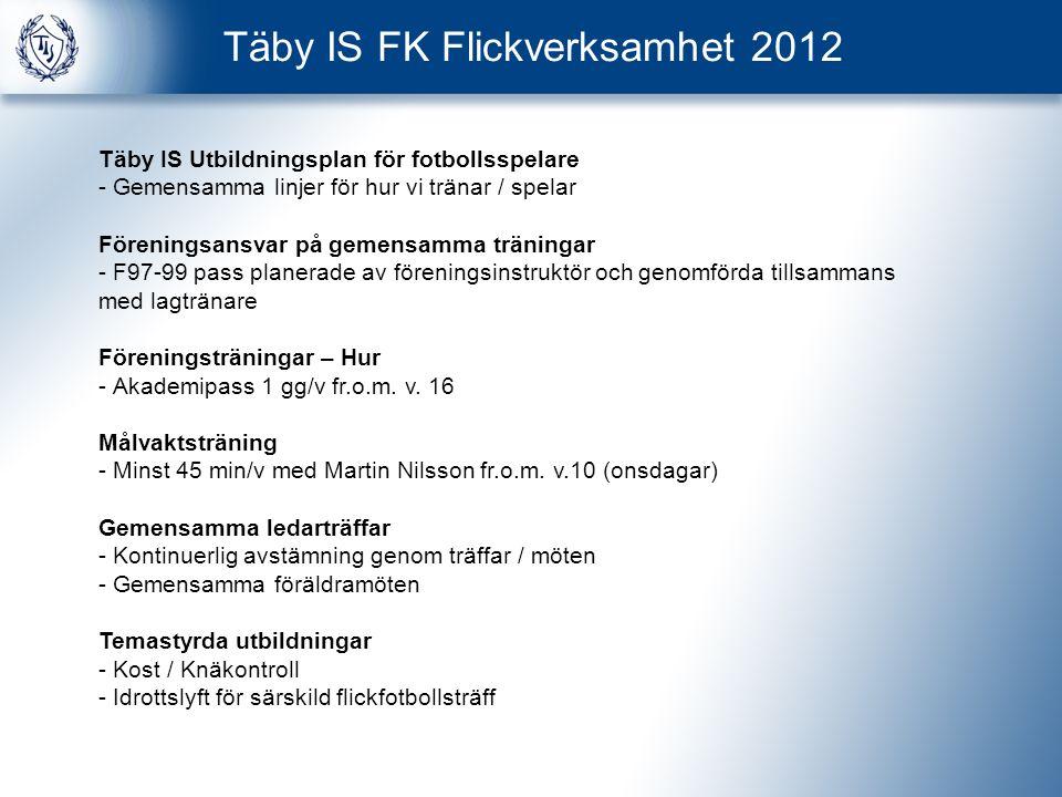 Täby IS FK Flickverksamhet 2012 Täby IS Utbildningsplan för fotbollsspelare - Gemensamma linjer för hur vi tränar / spelar Föreningsansvar på gemensam