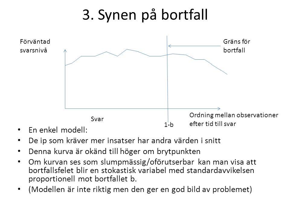 3. Synen på bortfall En enkel modell: De ip som kräver mer insatser har andra värden i snitt Denna kurva är okänd till höger om brytpunkten Om kurvan
