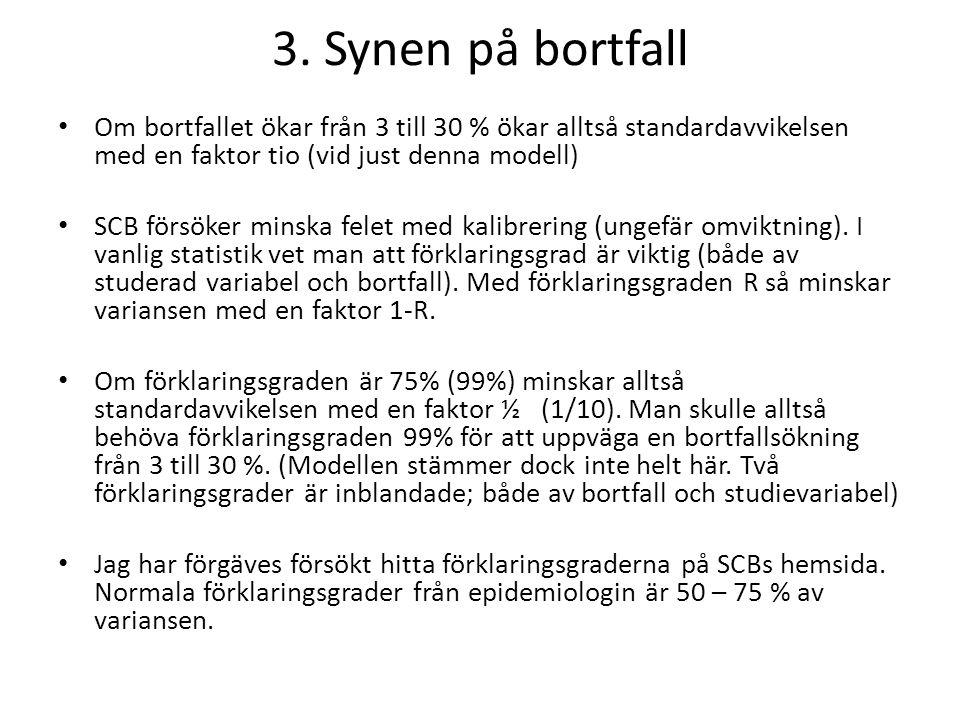 3. Synen på bortfall Om bortfallet ökar från 3 till 30 % ökar alltså standardavvikelsen med en faktor tio (vid just denna modell) SCB försöker minska