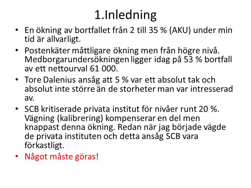 1.Inledning Grodan i grytan (Lars Bergman) – Sätt en groda i gryta med hett vatten.