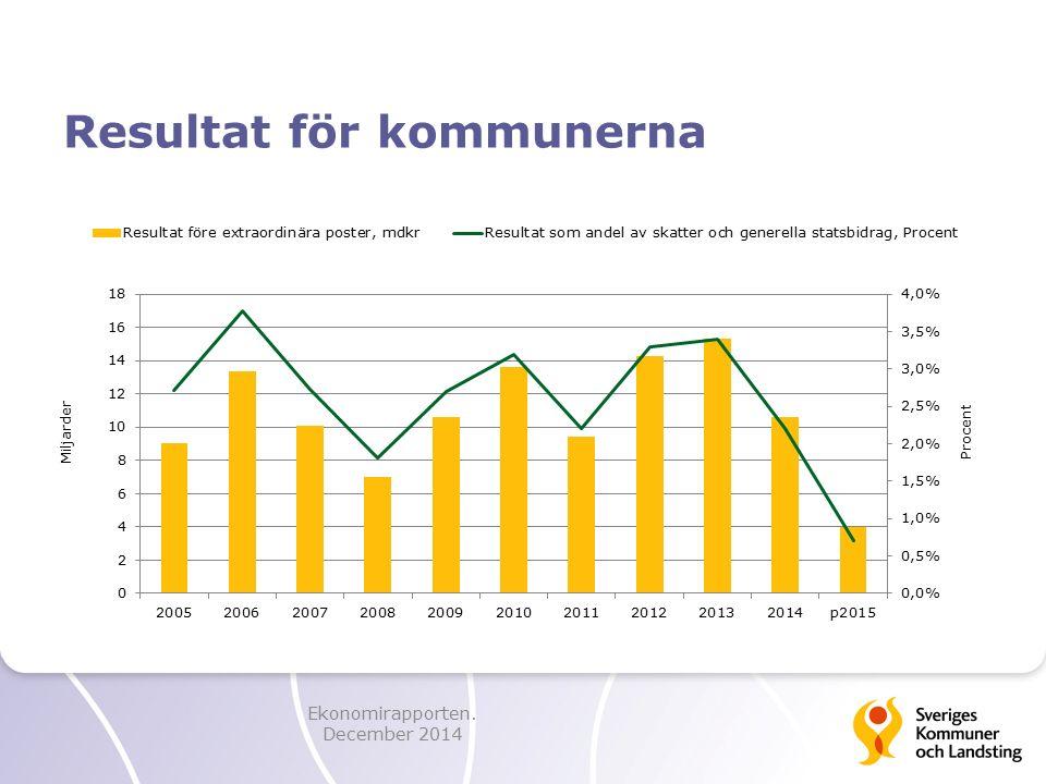 Resultat för kommunerna Ekonomirapporten. December 2014