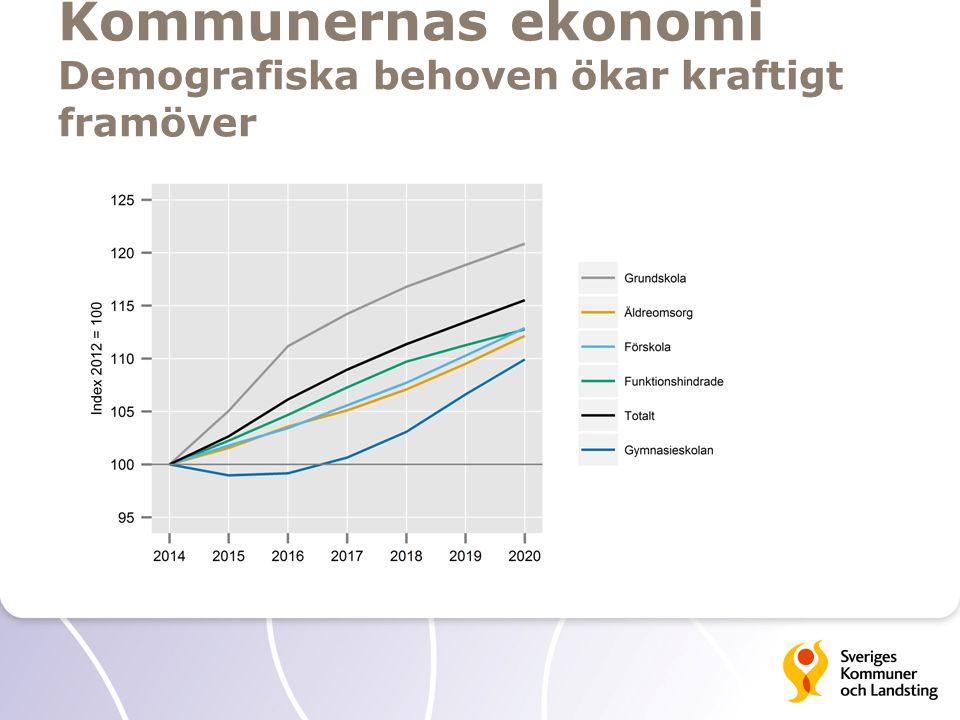 Kommunernas ekonomi Demografiska behoven ökar kraftigt framöver