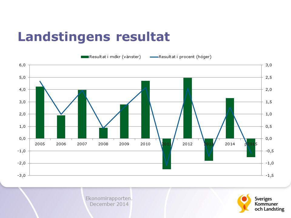 Landstingens resultat Ekonomirapporten. December 2014
