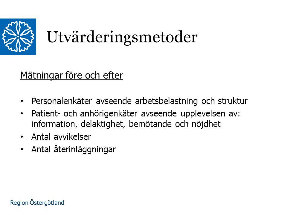 Region Östergötland Mätningar före och efter Personalenkäter avseende arbetsbelastning och struktur Patient- och anhörigenkäter avseende upplevelsen a