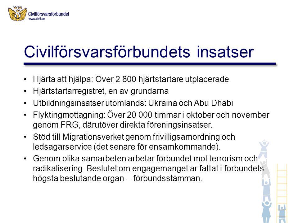 Brandutbildning inom projektet Grannsamverkan mot brand och hjärtstopp samt information till nya medlemmar, Ludvika/Dalarna.