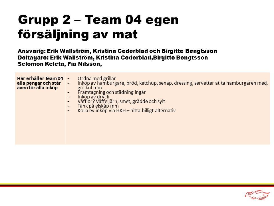 Grupp 3 – Team 04 egen försäljning av fikabröd Ansvarig: Suanne och Jan Wadelius (Max) Deltagare: Suanne och Jan Wadelius, Sellerstrand, Linda Nilsson- Waller, Ronny Lindqvist, Babatahen, Här erhåller Team 04 alla pengar och står även för alla inköp - Organisera att föräldrarna bakar, vi kan sälja både fika på plats och i påse - Fixa med bord - Vi säljer kaffe åt HKH i kombination med fikabröd - Ordna med muggar, tepåsar, socker, mjölk, kaffe (HKH) - Kanske trevlig duk till bordet och skyltar?