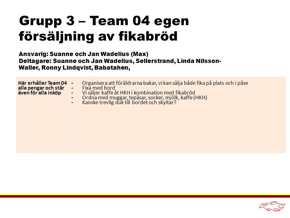 Grupp 3 – Team 04 egen försäljning av fikabröd Ansvarig: Suanne och Jan Wadelius (Max) Deltagare: Suanne och Jan Wadelius, Sellerstrand, Linda Nilsson- Waller, Ronny Lindqvist, Babatahen, Här erhåller Team 04 alla pengar och står även för alla inköp - Organisera att föräldrarna bakar, vi kan sälja både fika på plats och i påse - Fixa med bord - Vi säljer kaffe åt HKH i kombination med fikabröd - Ordna med muggar, tepåsar, socker, mjölk, kaffe (HKH) - Kanske trevlig duk till bordet och skyltar