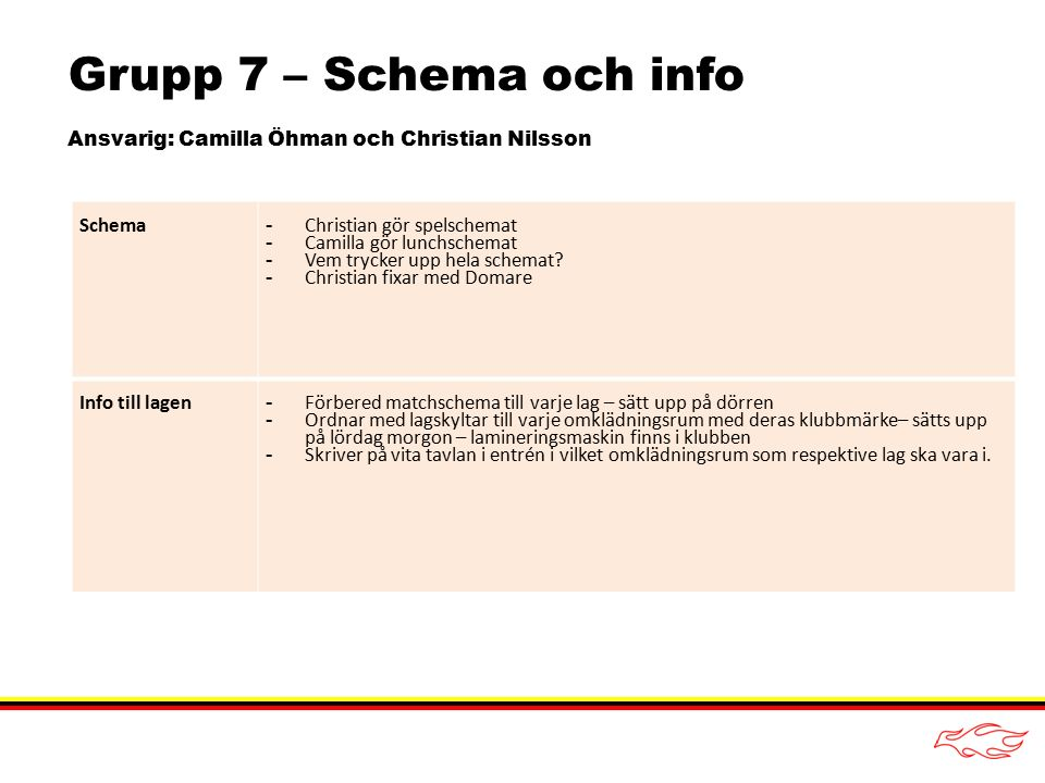 Grupp 7 – Schema och info Ansvarig: Camilla Öhman och Christian Nilsson Schema - Christian gör spelschemat - Camilla gör lunchschemat - Vem trycker upp hela schemat.