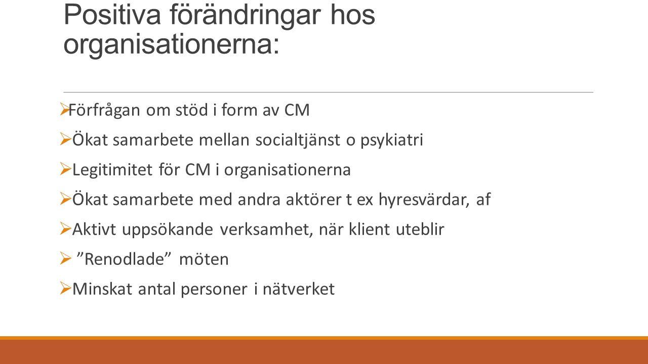 Positiva förändringar hos organisationerna:  Förfrågan om stöd i form av CM  Ökat samarbete mellan socialtjänst o psykiatri  Legitimitet för CM i o