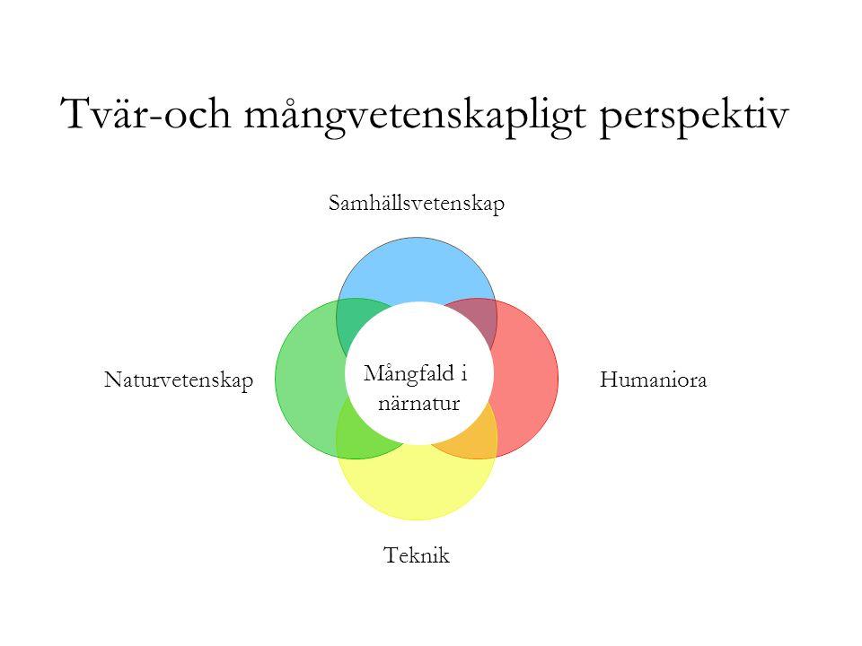 Tvär-och mångvetenskapligt perspektiv Samhällsvetenskap Humaniora Teknik Naturvetenskap Mångfald i närnatur