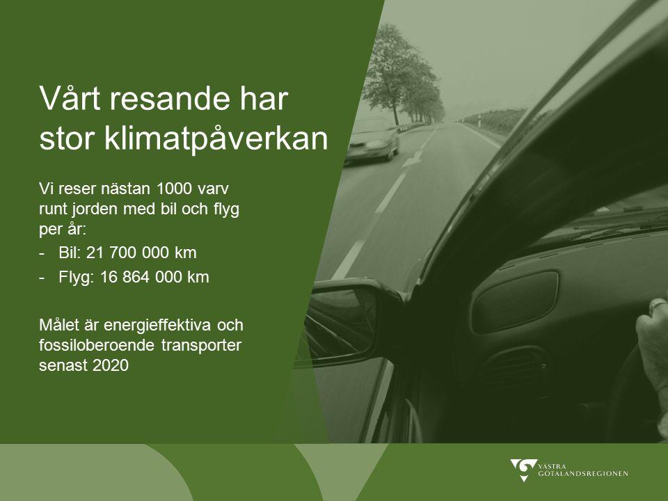 Vårt resande har stor klimatpåverkan Vi reser nästan 1000 varv runt jorden med bil och flyg per år: -Bil: 21 700 000 km -Flyg: 16 864 000 km Målet är energieffektiva och fossiloberoende transporter senast 2020