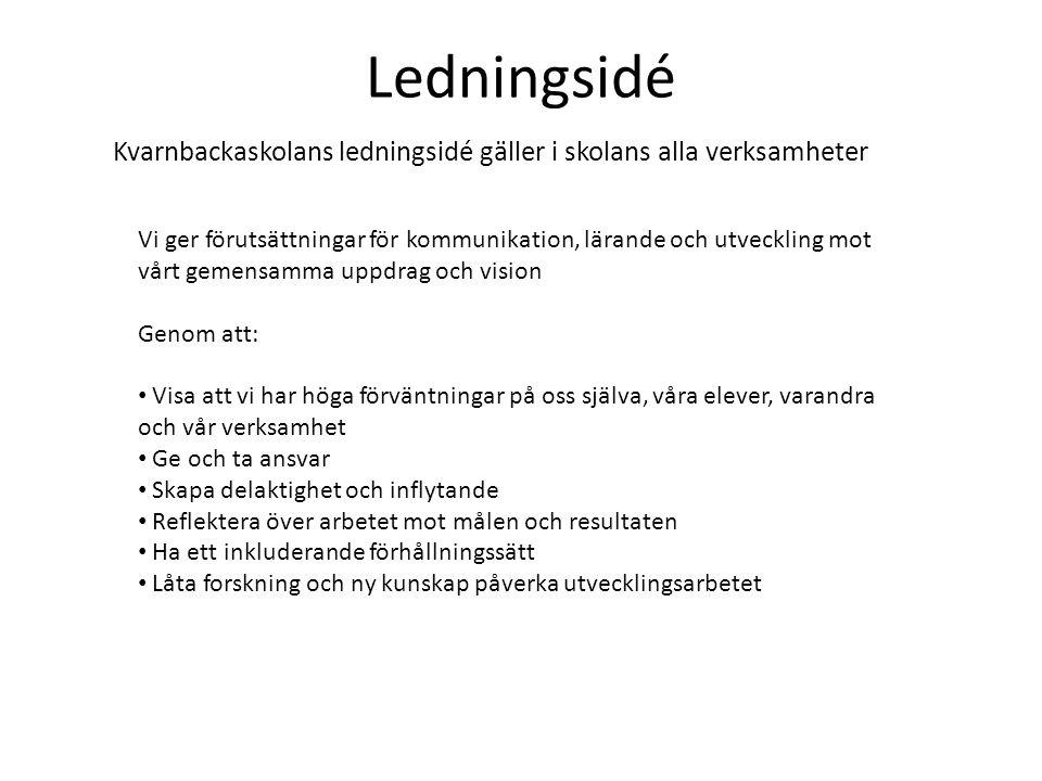 Ledningsidé Kvarnbackaskolans ledningsidé gäller i skolans alla verksamheter Vi ger förutsättningar för kommunikation, lärande och utveckling mot vårt