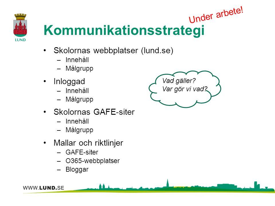 Kommunikationsstrategi Skolornas webbplatser (lund.se) –Innehåll –Målgrupp Inloggad –Innehåll –Målgrupp Skolornas GAFE-siter –Innehåll –Målgrupp Mallar och riktlinjer –GAFE-siter –O365-webbplatser –Bloggar Under arbete.