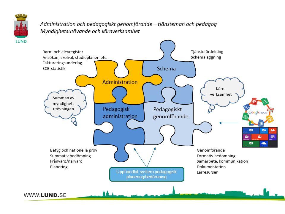 Upphandlat system pedagogisk planering/bedömning