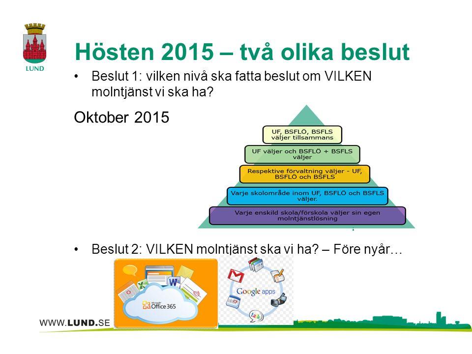 Hösten 2015 – två olika beslut Beslut 1: vilken nivå ska fatta beslut om VILKEN molntjänst vi ska ha.