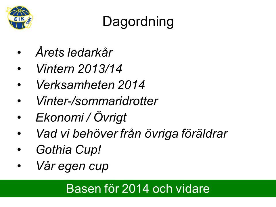 Dagordning Årets ledarkår Vintern 2013/14 Verksamheten 2014 Vinter-/sommaridrotter Ekonomi / Övrigt Vad vi behöver från övriga föräldrar Gothia Cup! V