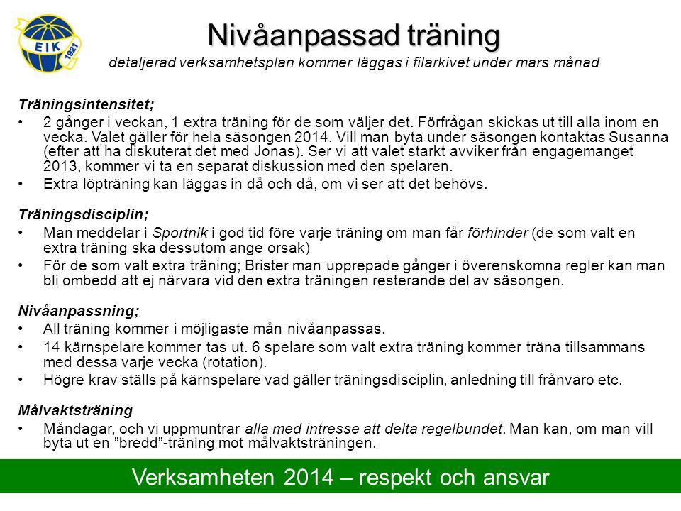 Nivåanpassad träning Nivåanpassad träning detaljerad verksamhetsplan kommer läggas i filarkivet under mars månad Träningsintensitet; 2 gånger i veckan