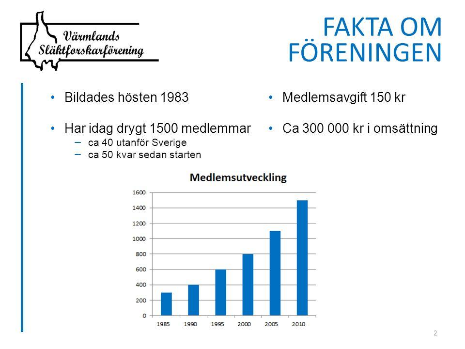 Bildades hösten 1983 Har idag drygt 1500 medlemmar − ca 40 utanför Sverige − ca 50 kvar sedan starten Medlemsavgift 150 kr Ca 300 000 kr i omsättning FAKTA OM FÖRENINGEN 2