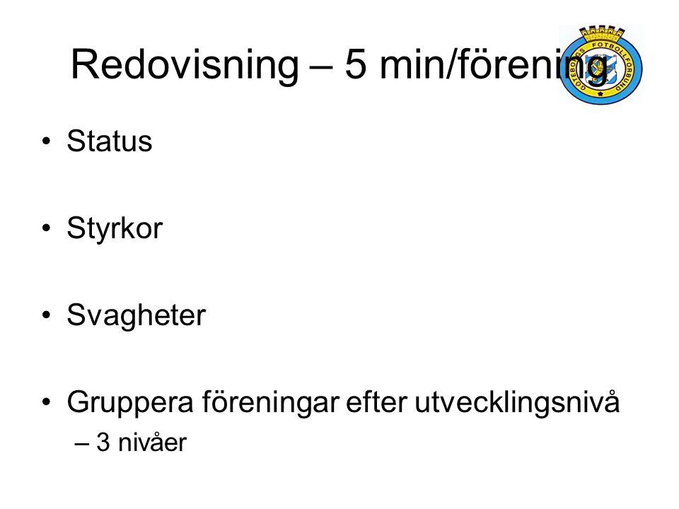 Redovisning – 5 min/förening Status Styrkor Svagheter Gruppera föreningar efter utvecklingsnivå –3 nivåer
