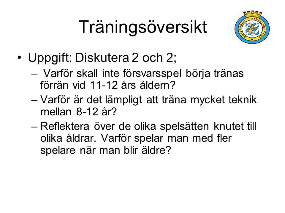 Träningsöversikt Uppgift: Diskutera 2 och 2; – Varför skall inte försvarsspel börja tränas förrän vid 11-12 års åldern.