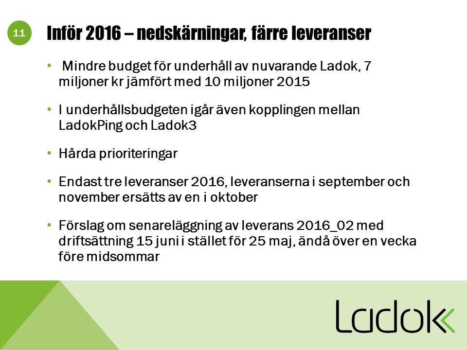 11 Inför 2016 – nedskärningar, färre leveranser Mindre budget för underhåll av nuvarande Ladok, 7 miljoner kr jämfört med 10 miljoner 2015 I underhållsbudgeten igår även kopplingen mellan LadokPing och Ladok3 Hårda prioriteringar Endast tre leveranser 2016, leveranserna i september och november ersätts av en i oktober Förslag om senareläggning av leverans 2016_02 med driftsättning 15 juni i stället för 25 maj, ändå över en vecka före midsommar