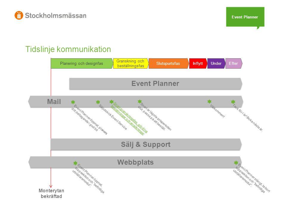 Mail Tidslinje kommunikation Sälj & Support Event Planner Planering och designfas Granskning och beställningsfas SlutspurtsfasInflyttEfterUnder Event Planner öppnat, planera ditt deltagande i god tid Snart granskningsfas, gör dina beställningar och ansökningar Snart är lägsta-prisperioden slut, passa på att beställ.