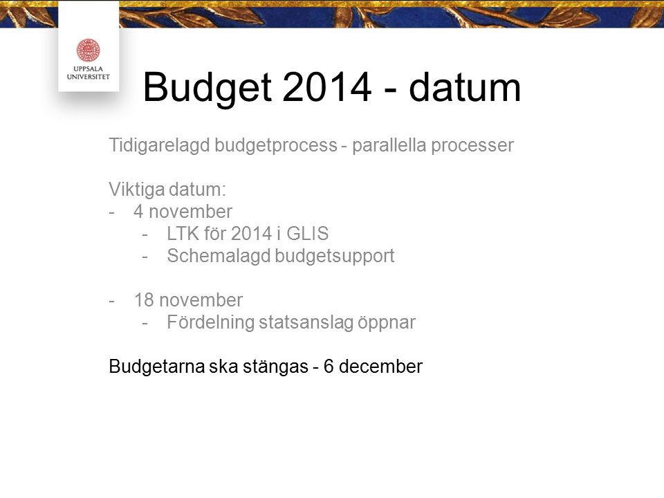 Budget 2014 - datum Tidigarelagd budgetprocess - parallella processer Viktiga datum: -4 november -LTK för 2014 i GLIS -Schemalagd budgetsupport -18 november -Fördelning statsanslag öppnar Budgetarna ska stängas - 6 december