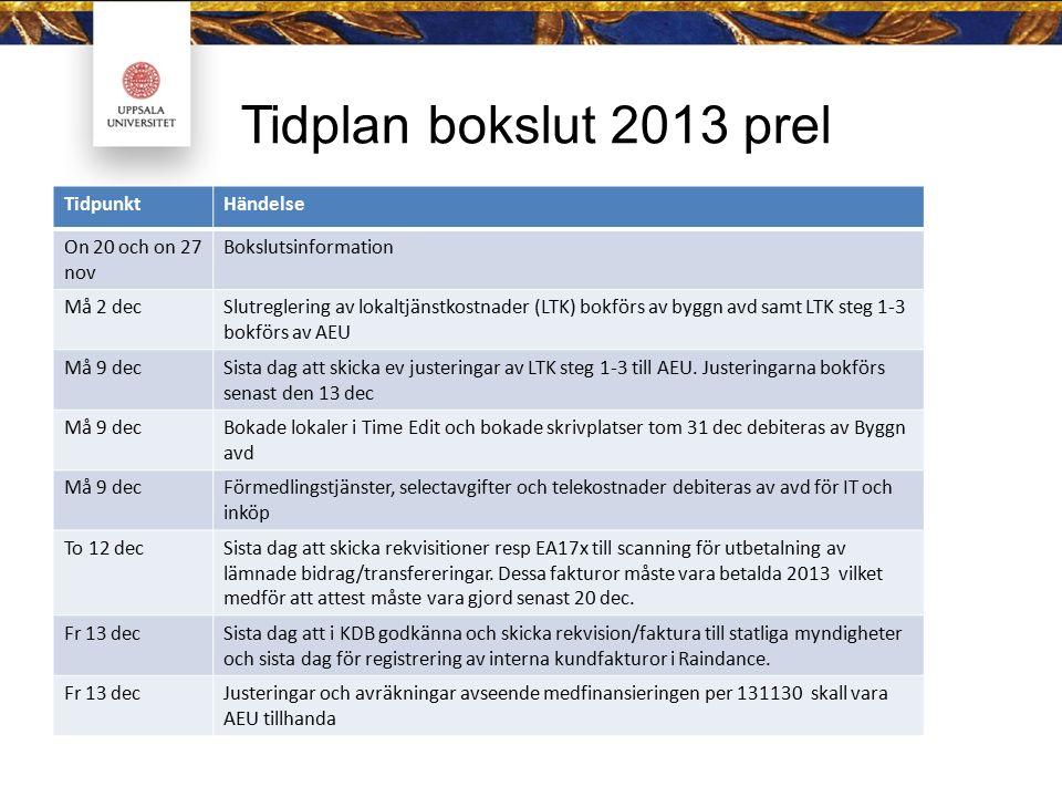 Tidplan bokslut 2013 prel TidpunktHändelse On 20 och on 27 nov Bokslutsinformation Må 2 decSlutreglering av lokaltjänstkostnader (LTK) bokförs av byggn avd samt LTK steg 1-3 bokförs av AEU Må 9 decSista dag att skicka ev justeringar av LTK steg 1-3 till AEU.